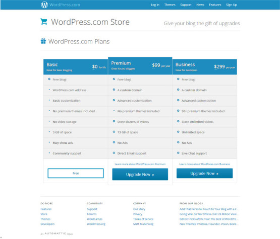 Optiunile de pe wordpress.com