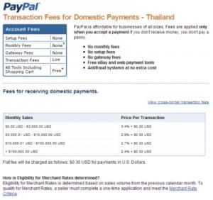 Paypal - cont bancar online