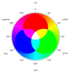 Schema de culori pentru un bun design web